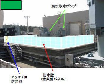 海水取水ポンプ、アクセス用防水扉、防水壁(金属製パネル)