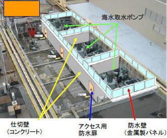 仕切壁(コンクリート)、アクセス用防水扉、防水壁(金属製パネル)